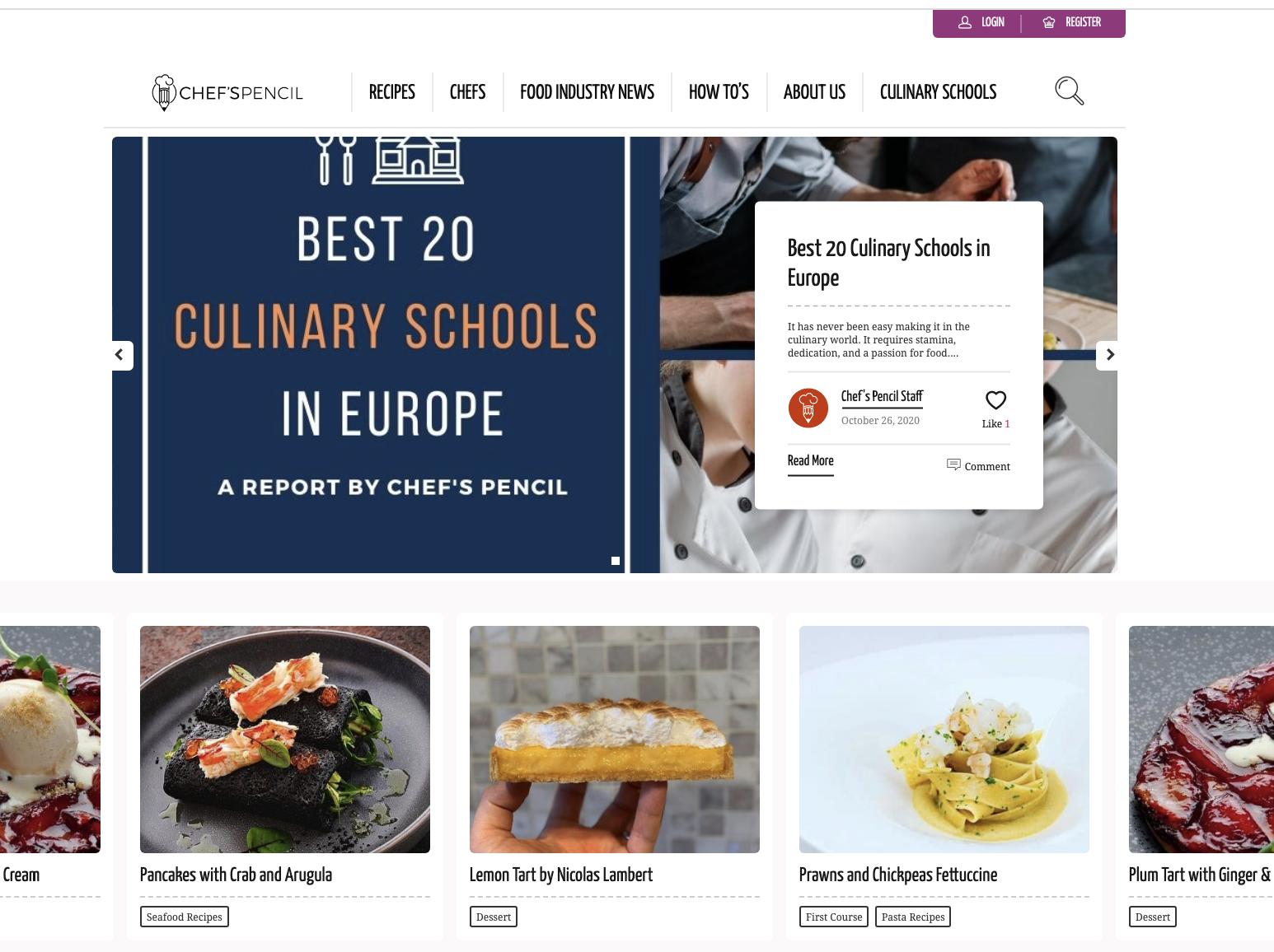 Croatian Food Scene And Top Croatian Chefs Balkan Lunch Box